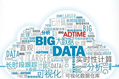 大数据与餐饮行业