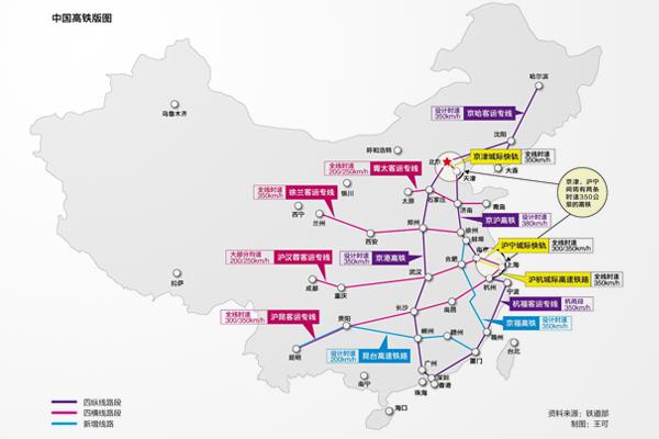 中国高铁网