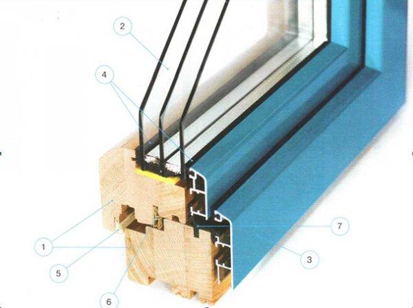 更节能:美国开始提倡使用三层玻璃窗