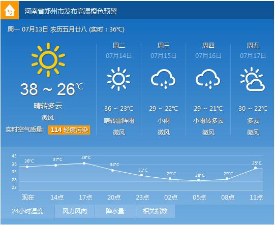 郑州近日天气情况