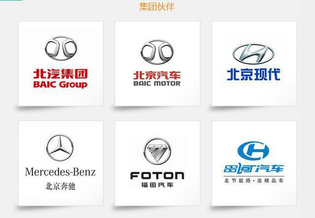 """拥有""""汽车黑马""""幻速的北汽集团 旗下有10个汽车品牌"""