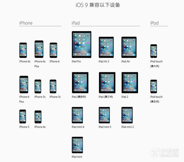 iOS9推送前必知的几件事:iOS9完全升级指南