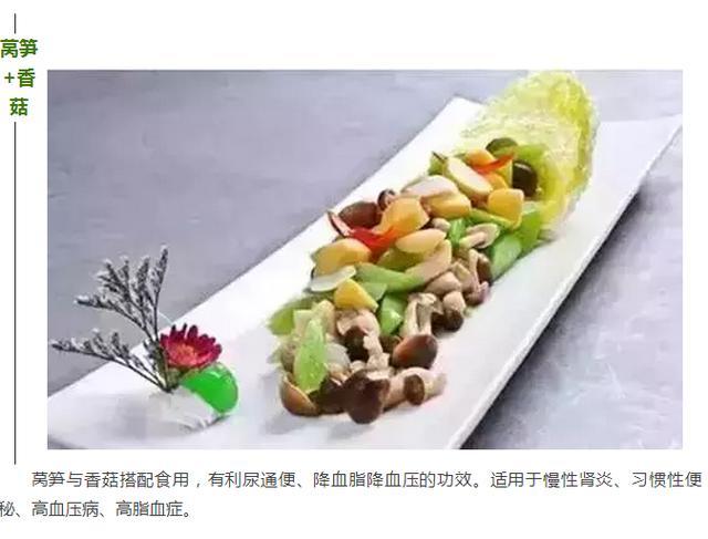 没想到常见的莴笋这么好,不仅是春天的千金菜,还是抗癌霸王菜