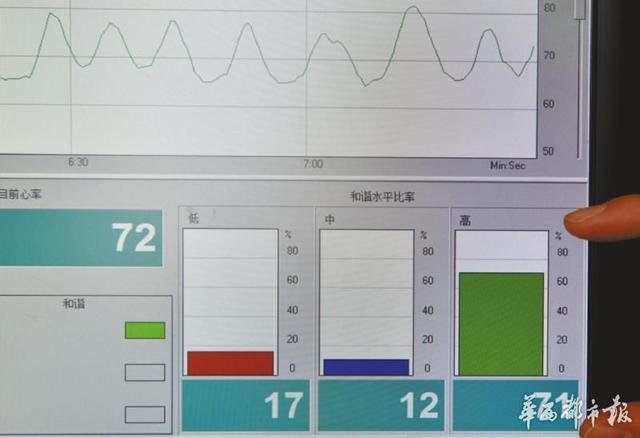 """简单呼吸法助你60秒入睡? 实验证明:比""""数羊""""有用!"""