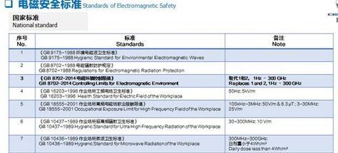 电动汽车辐射对人体有害吗?