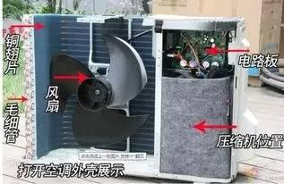 空调外机怕不怕雨淋?要不要遮一下呢?