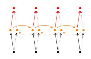 bidirectional-rnn