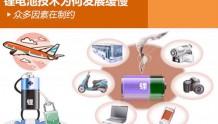 锂电池为何发展缓慢