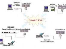 让电线速度超越网线?新电力猫值得期待