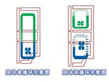 冰箱单循环与双循环有什么区别?
