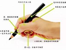 您家孩子握笔的姿势正确吗?大家一起来学习,及时发现和纠正。