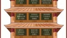 12555份菜谱揭示中国人最爱吃的菜,前三名都出自川菜