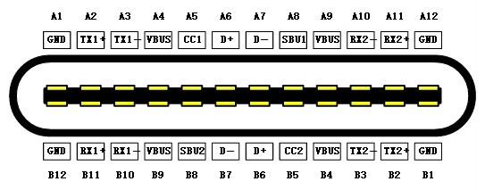 Type-C接口都有啥功能你知道吗?