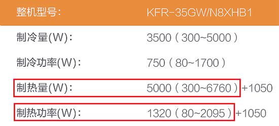 电暖气和空调哪个更划算?大部分人都错了